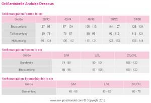 groessentabelle_andalea